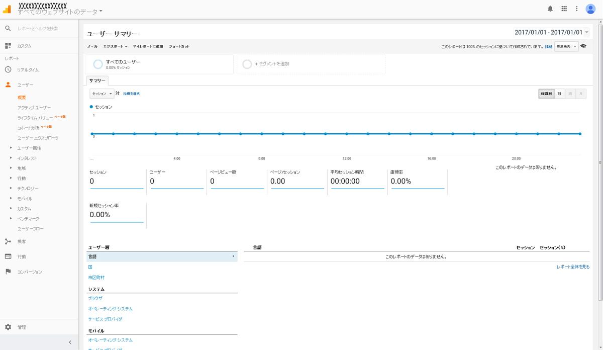 Google Analyticsへのログイン
